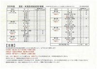 やまめ・にじます成魚放流計画表.jpg